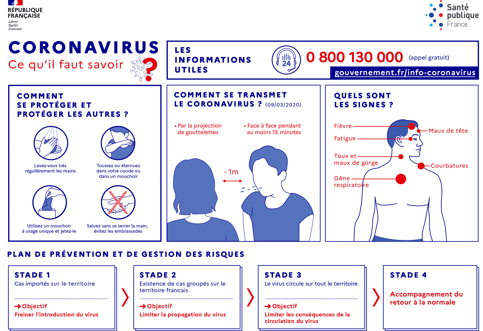 Mesures prévention coronavirus