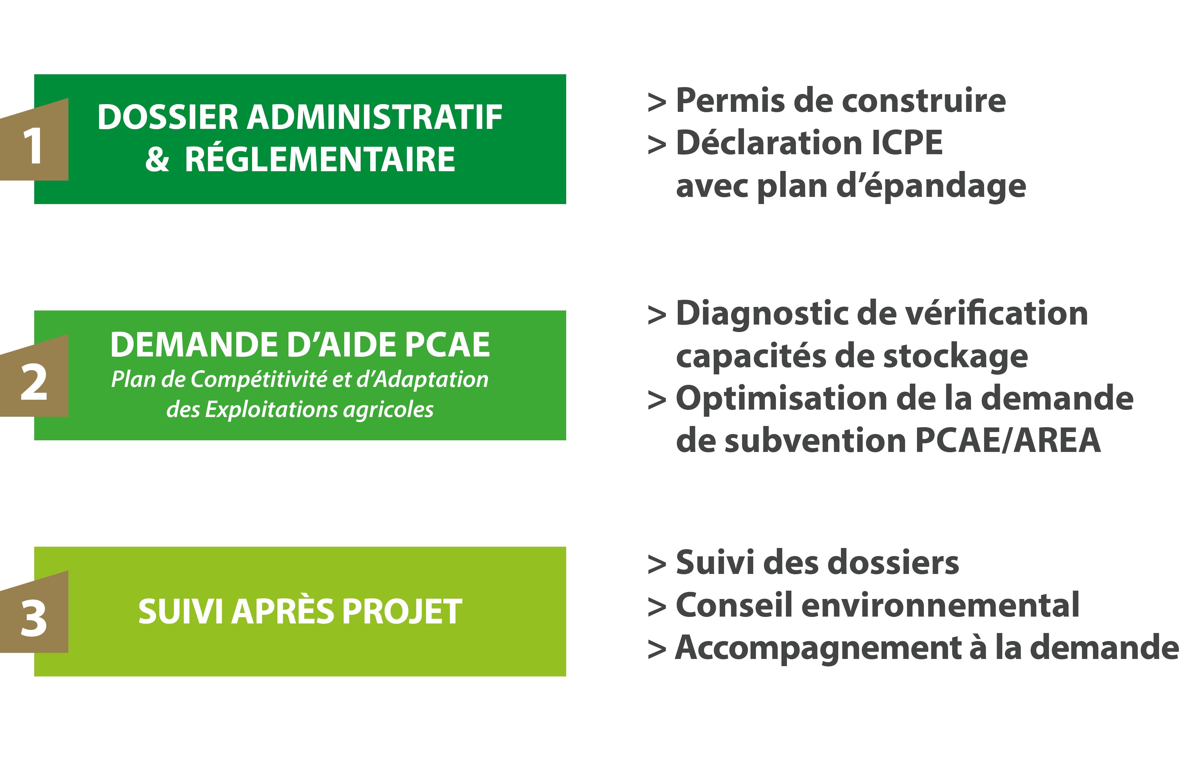 batiment-et-environnement-services